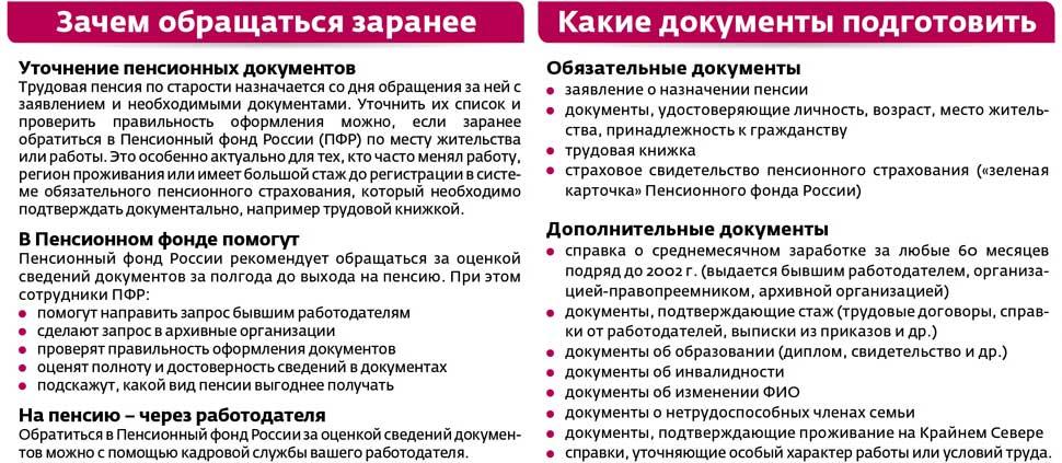 Парке Правила получения московской пенсии ты, видимо